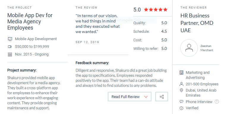 shakuro reviews
