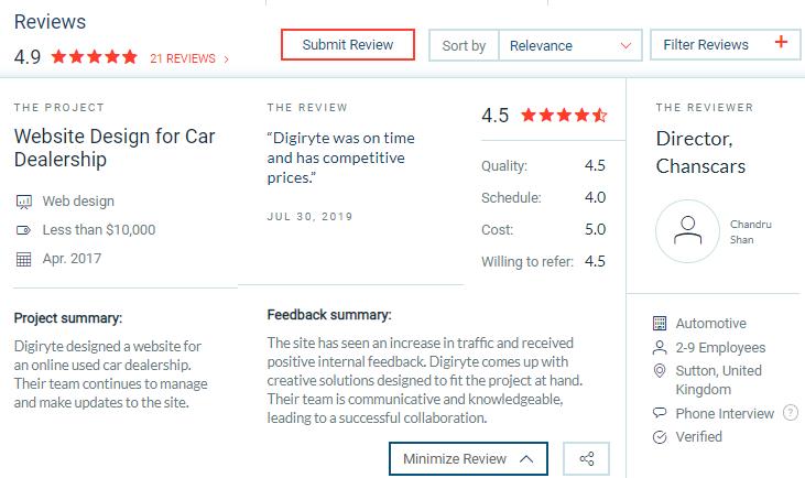 digiryte client reviews