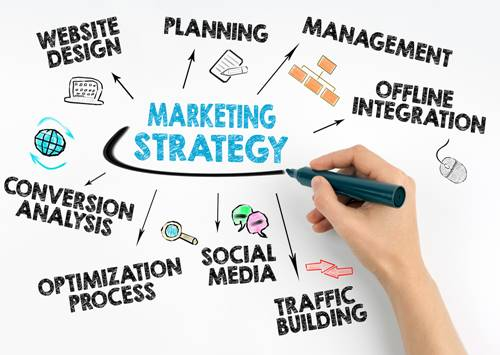 Plan your Business Marketing Strategy