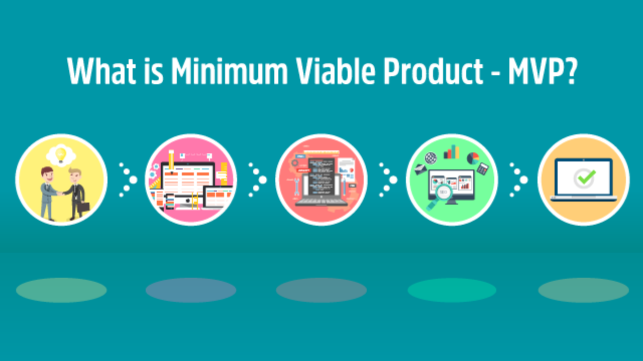 What is minimum viable product