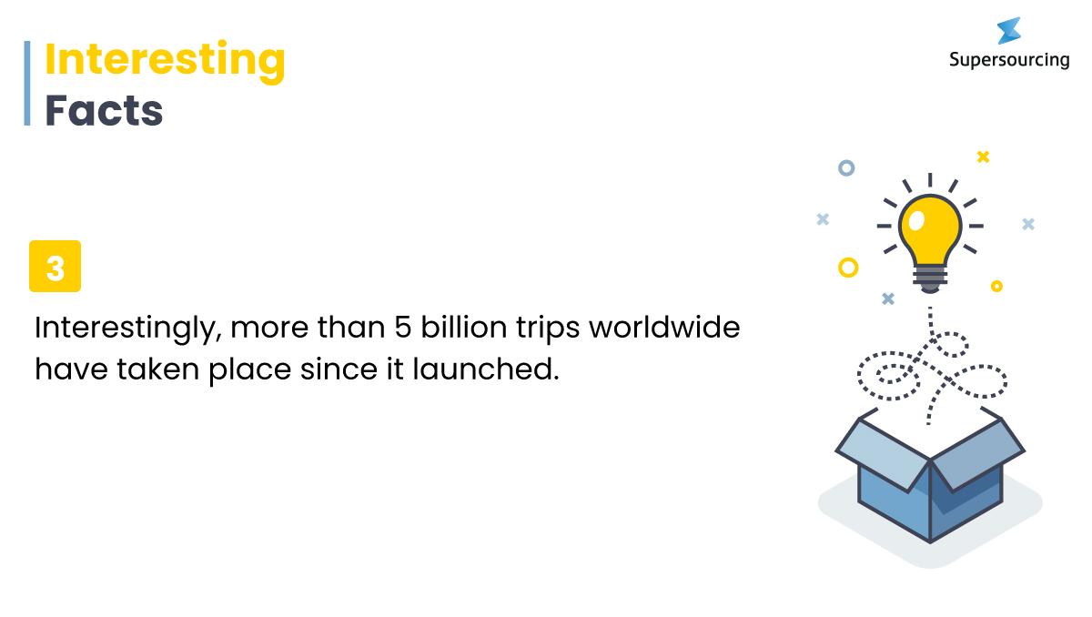 build a carpooling app like Uber