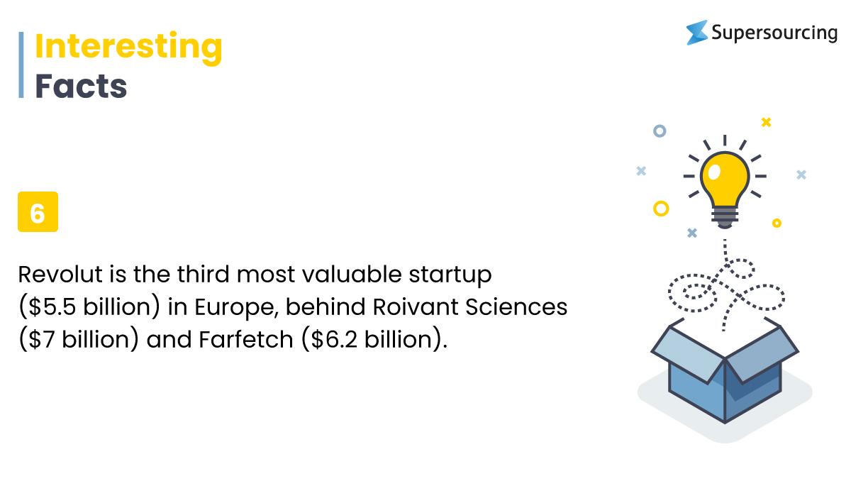 Facts about FinTech app like Revolut
