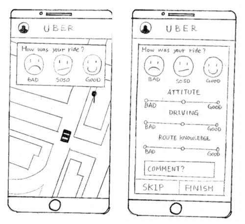 Wireframe of Carpooling App