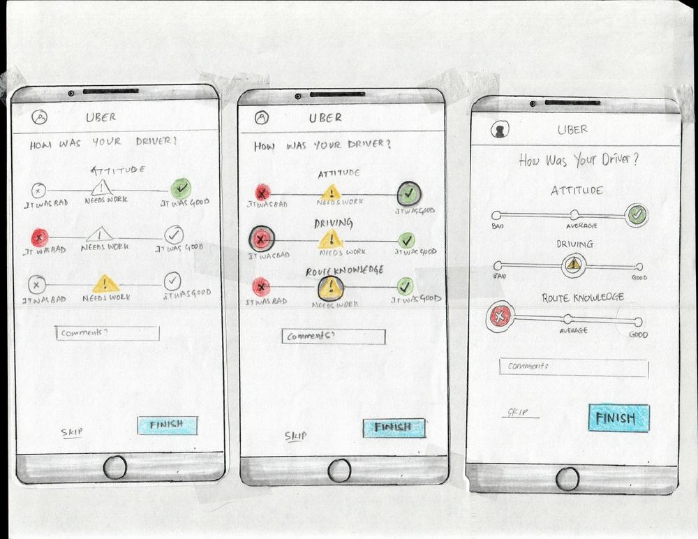 Wireframe of Carpooling App