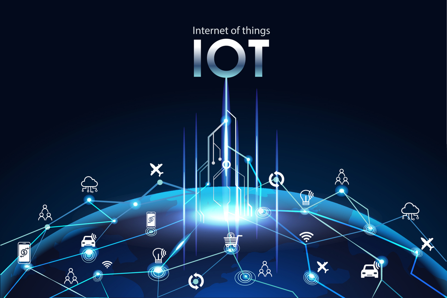 ERP and IoT Integration